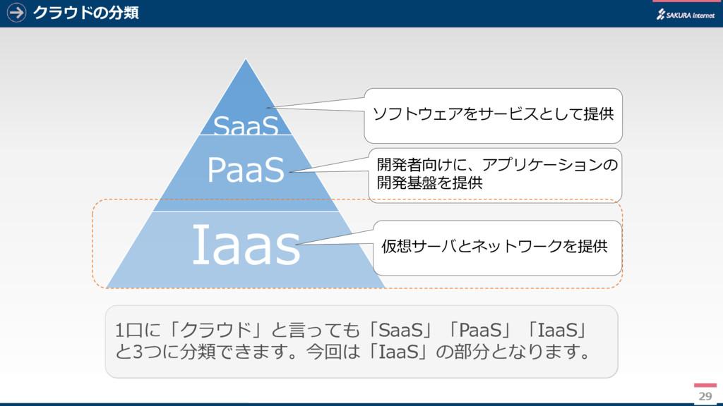 29 クラウドの分類 29 1口に「クラウド」と言っても「SaaS」「PaaS」「IaaS」 ...