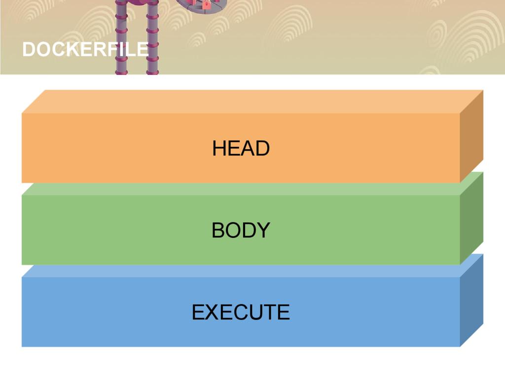 EXECUTE EXECUTE DOCKERFILE BODY BODY HEAD HEAD