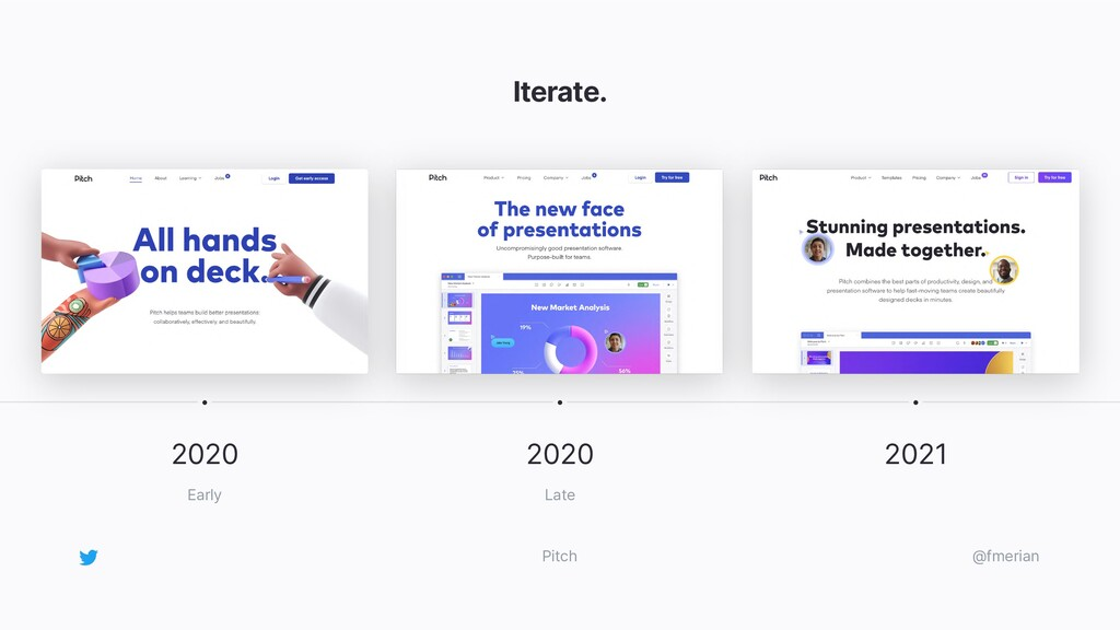 @fmerian Iterate. Pitch 2020 2020 2021 Late Ear...