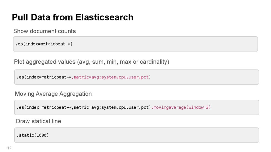Pull Data from Elasticsearch 12 .es(index=metri...