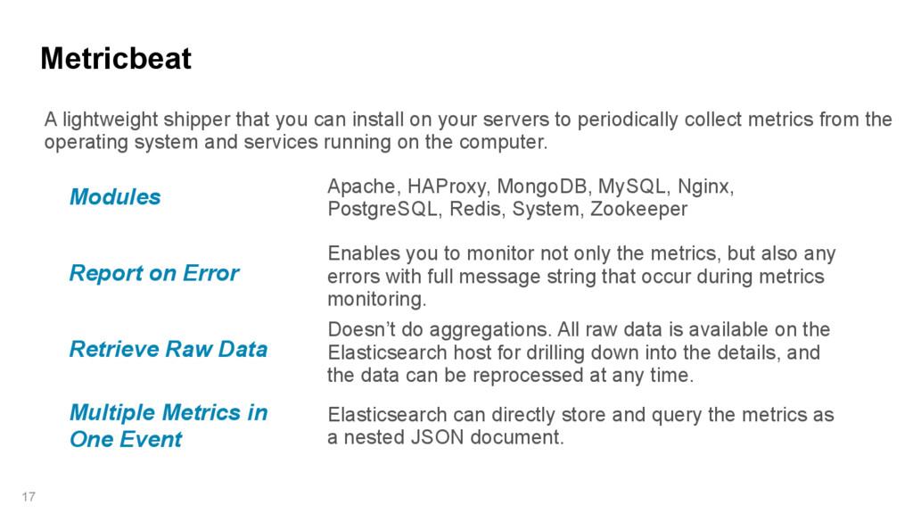 Metricbeat 17 Modules Apache, HAProxy, MongoDB,...