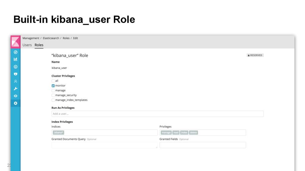 Built-in kibana_user Role 23