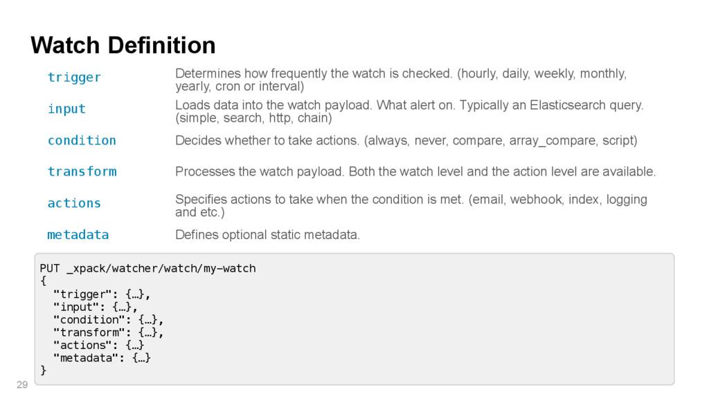 Watch Definition 29 trigger Determines how freq...