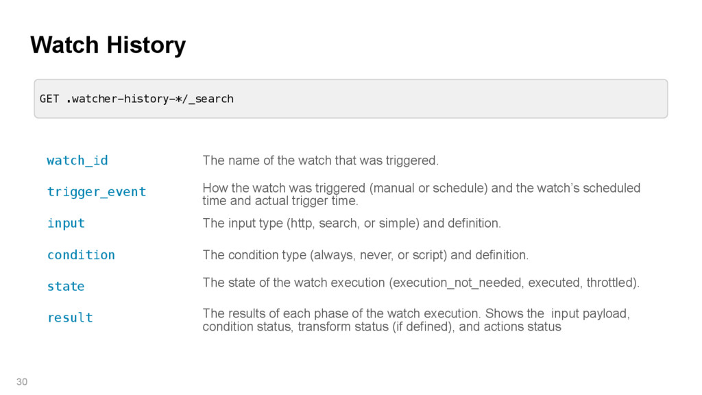 Watch History 30 GET .watcher-history-*/_search...
