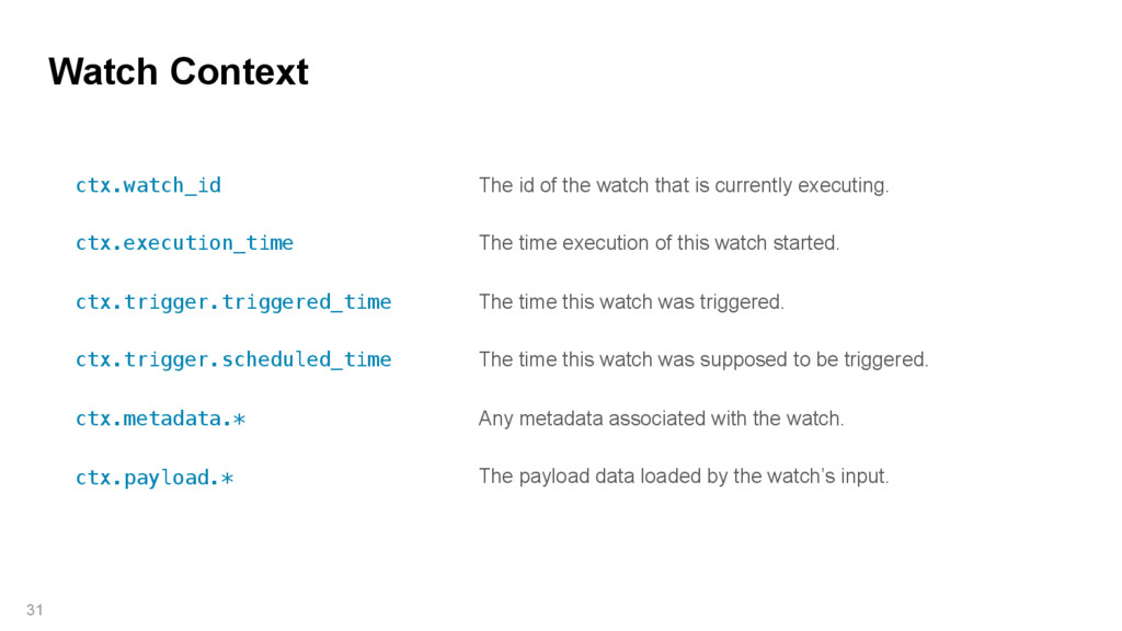 Watch Context 31 ctx.watch_id The id of the wat...