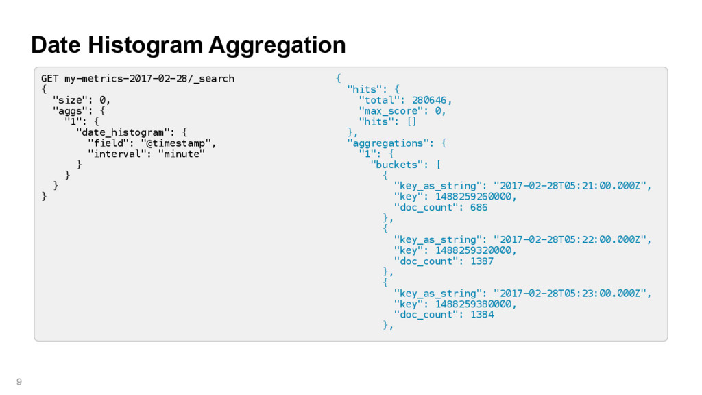 Date Histogram Aggregation 9 GET my-metrics-201...
