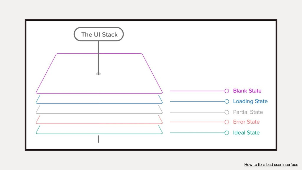 How to fix a bad user interface