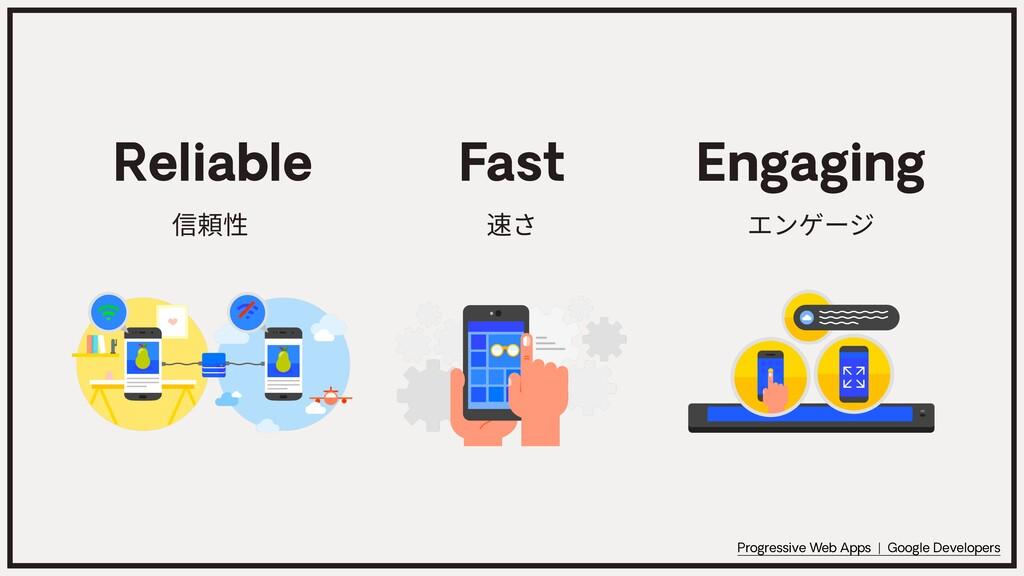 Progressive Web Apps | Google Developers Reliab...