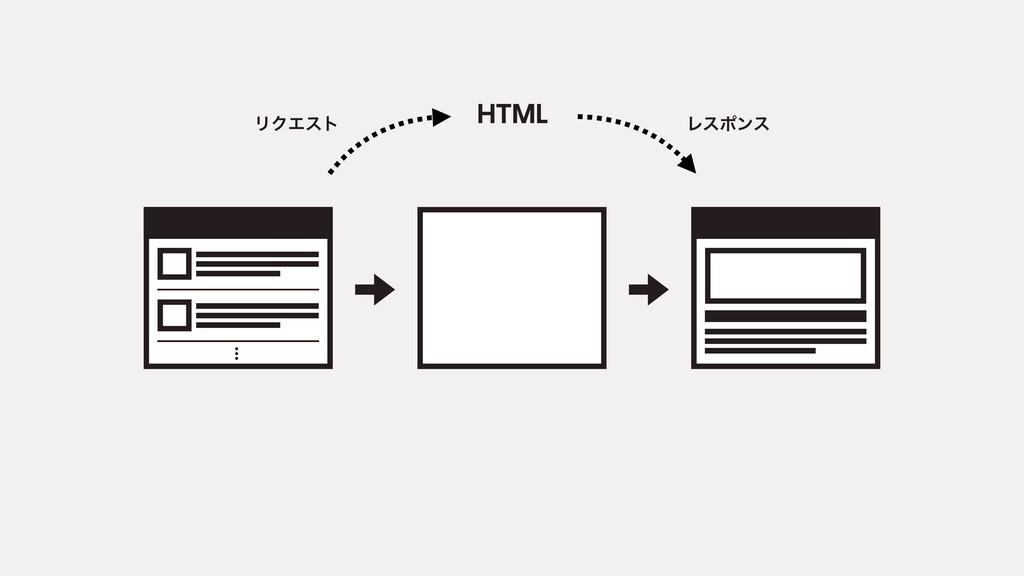 HTML ϦΫΤετ Ϩεϙϯε