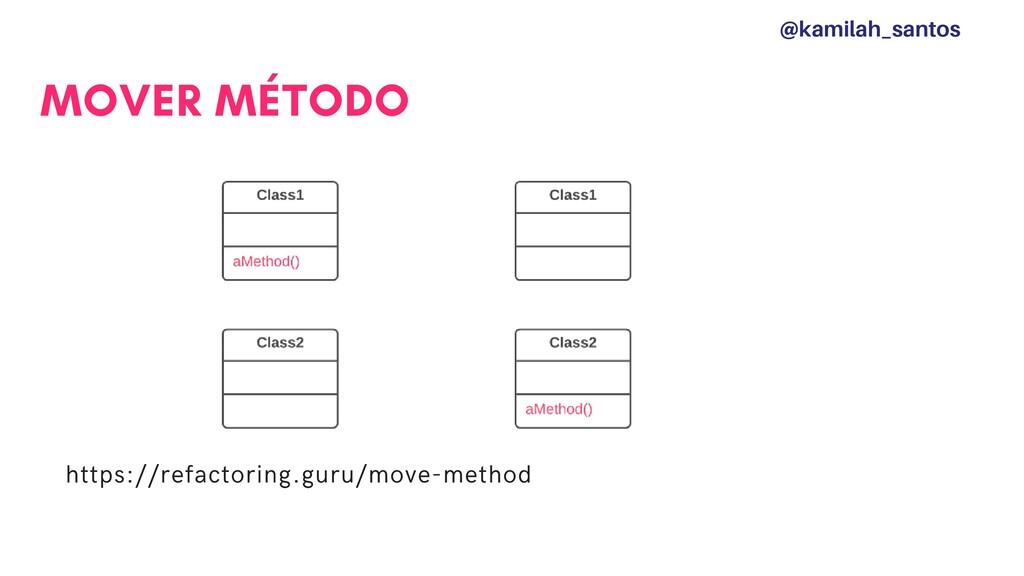 MOVER MÉTODO https://refactoring.guru/move-meth...