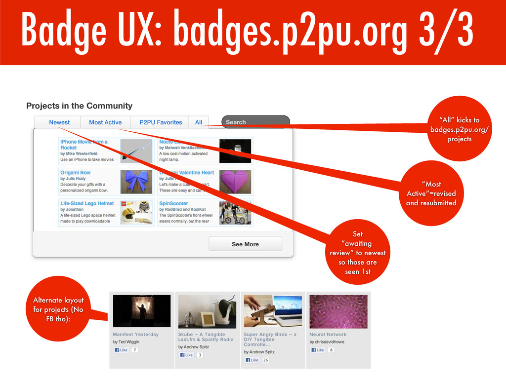 Badge UX: badges.p2pu.org 3/3 1 Projects in the...