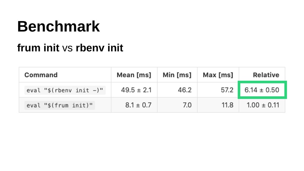 Benchmark frum init vs rbenv init