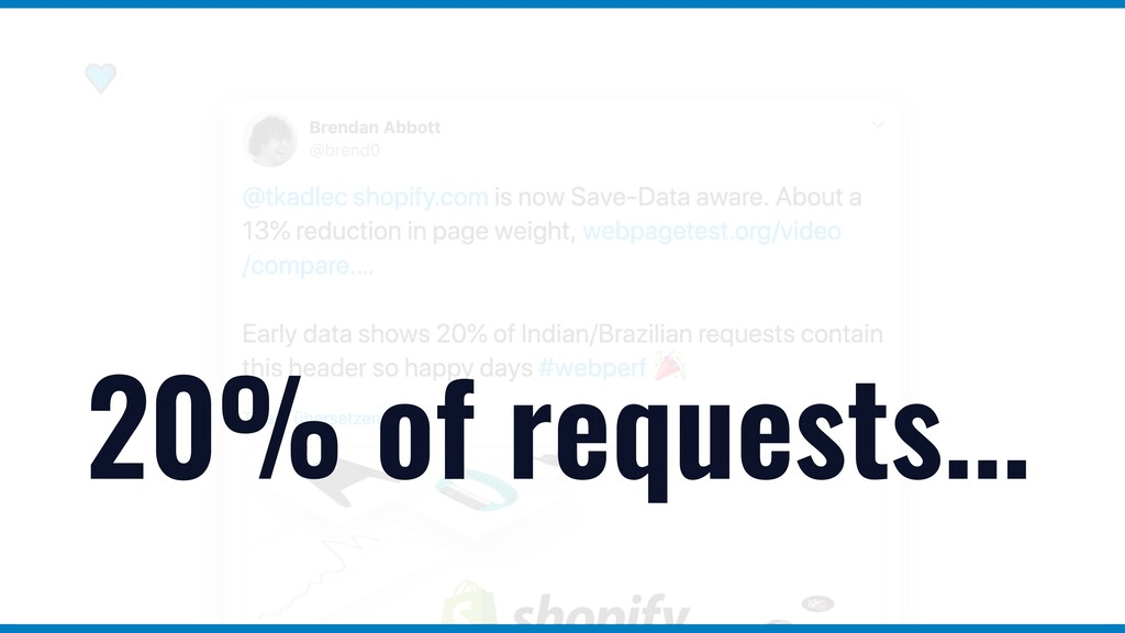 20% of requests...