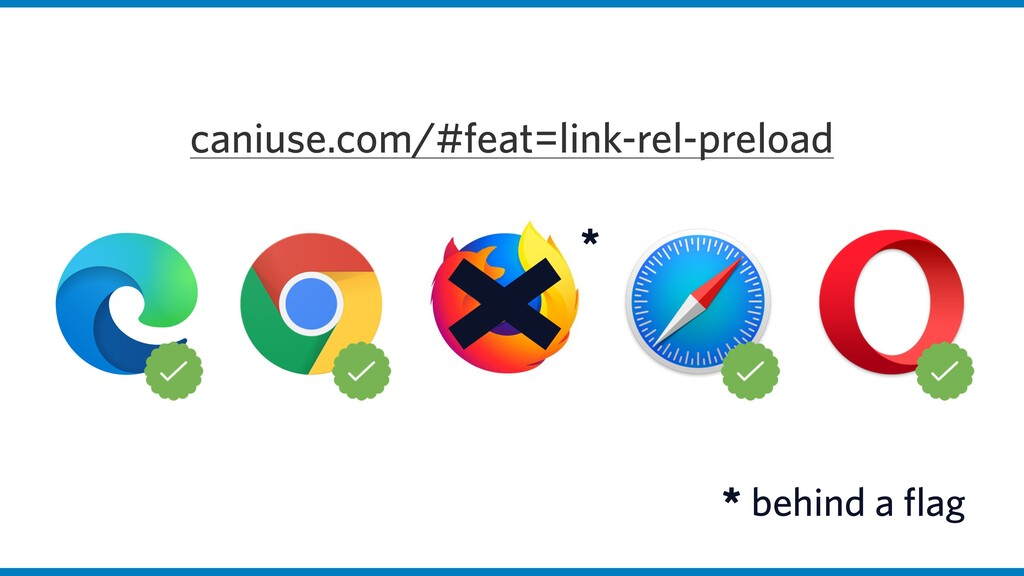 caniuse.com/#feat=link-rel-preload * * behind a...