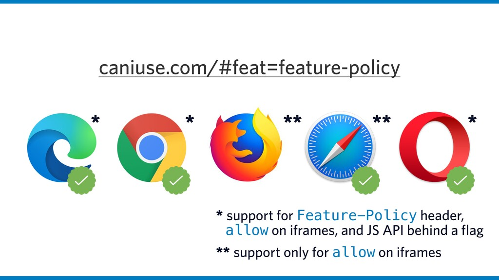caniuse.com/#feat=feature-policy ** support onl...