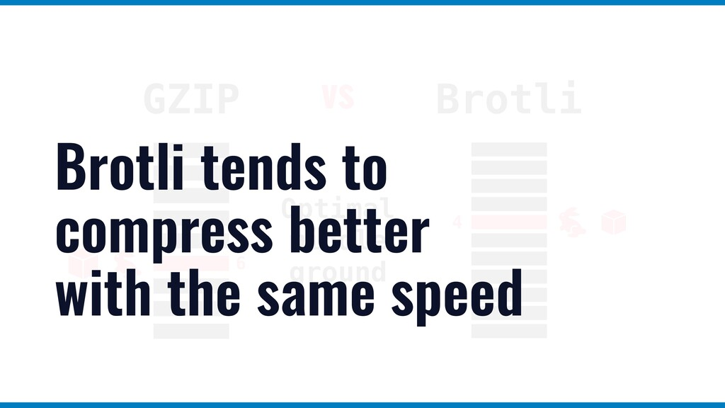 GZIP Brotli Optimal middle ground vs 6 4 Brotli...