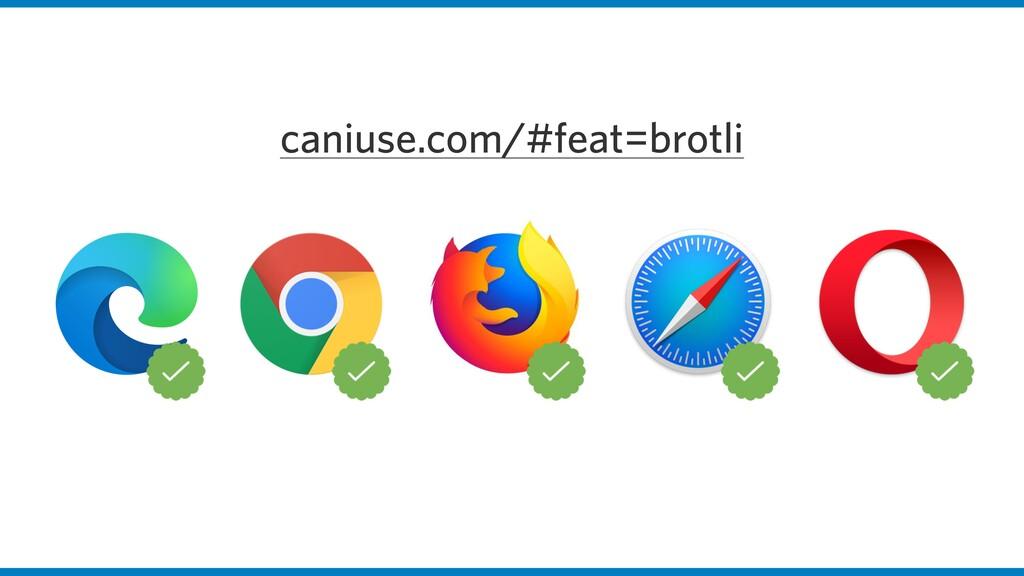 caniuse.com/#feat=brotli