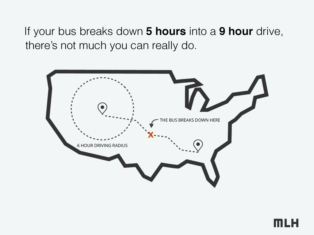 6 HOUR DRIVING RADIUS x THE BUS BREAKS DOWN HER...