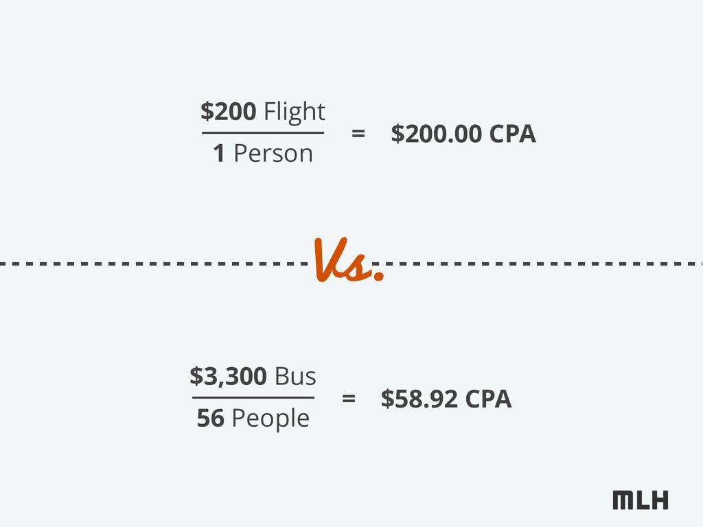 $200 Flight 1 Person = $200.00 CPA $3,300 Bus 5...