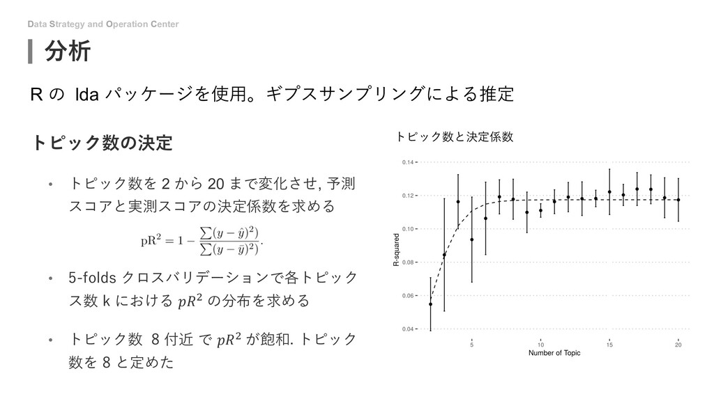Data Strategy and Operation Center 分析 トピック数の決定 ...