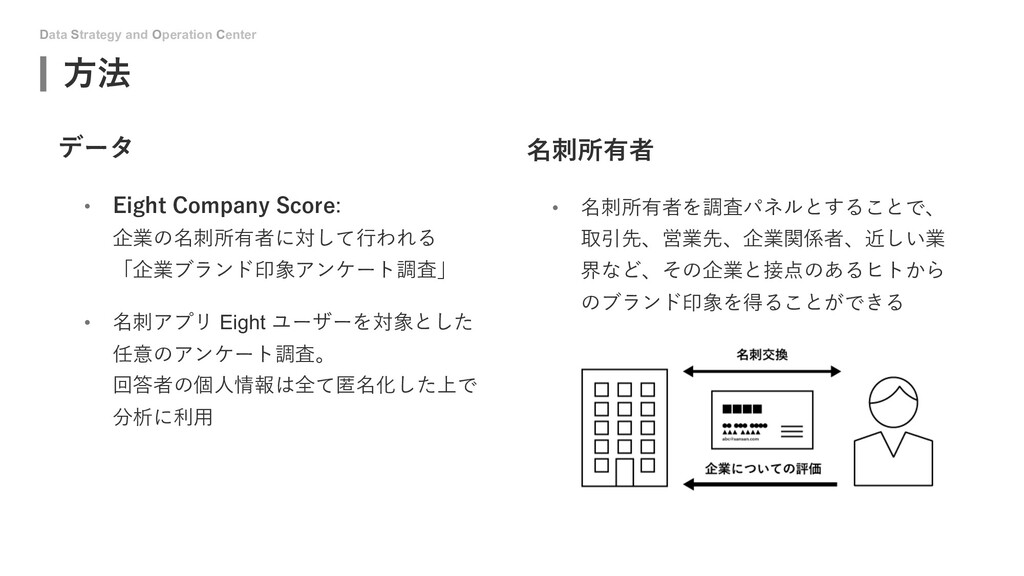 Data Strategy and Operation Center ⽅法 データ • Eig...