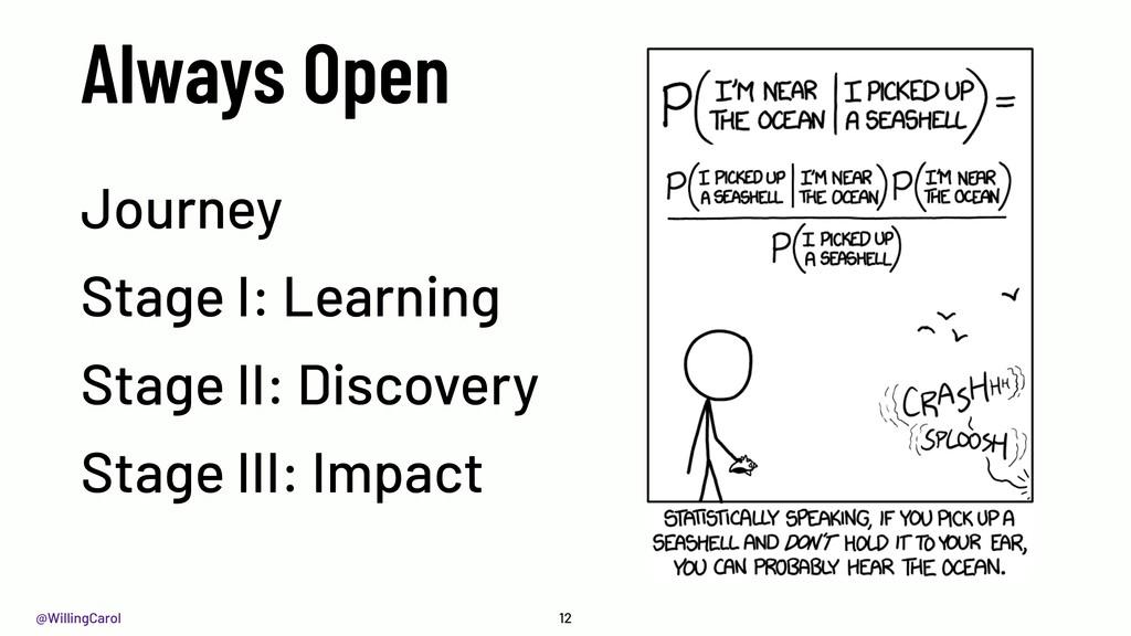 @WillingCarol Always Open Journey Stage I: Lear...