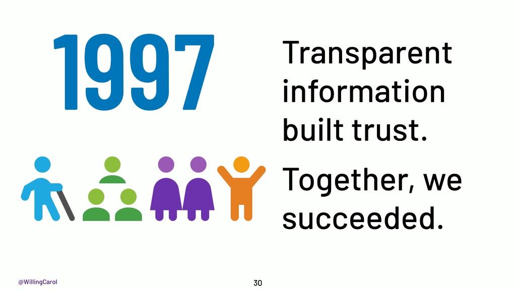@WillingCarol 1997 30 Transparent information b...
