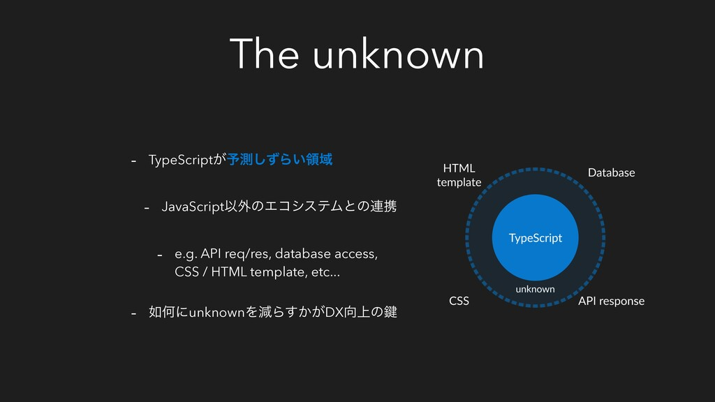 The unknown - TypeScript͕༧ଌͣ͠Β͍ྖҬ - JavaScriptҎ...