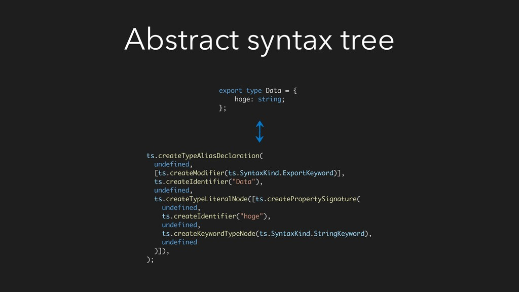 Abstract syntax tree export type Data = { hoge:...
