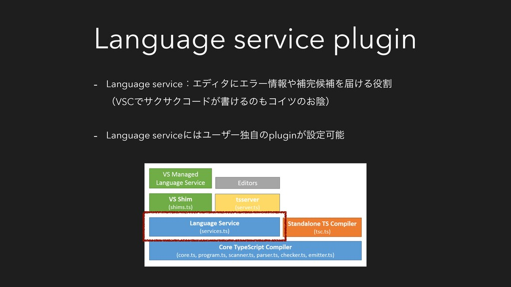 Language service plugin - Language serviceɿΤσΟλ...