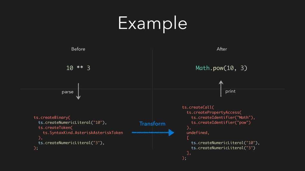 Example 10 ** 3 Math.pow(10, 3) ts.createCall( ...