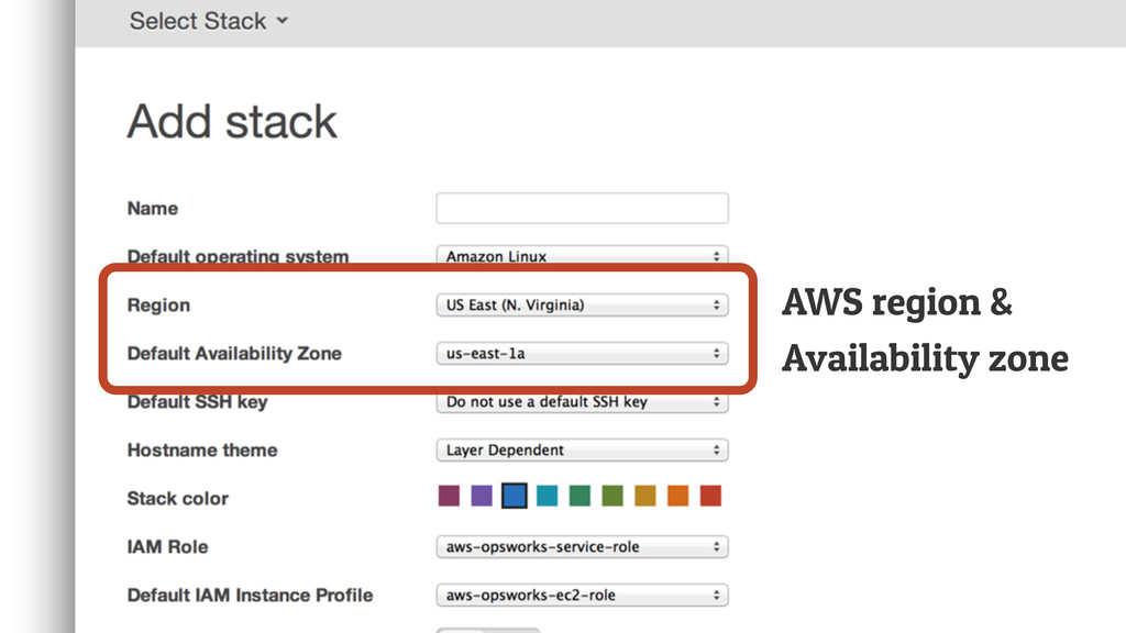 AWS region & Availability zone