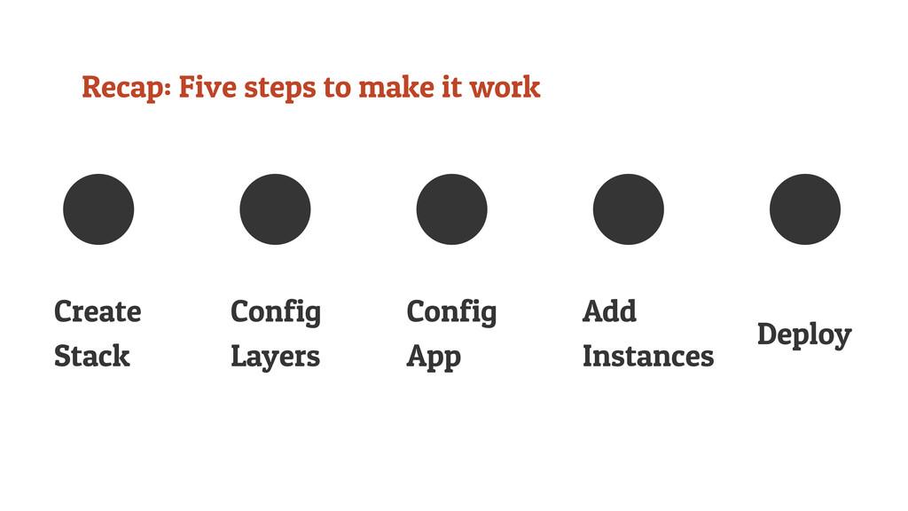 Recap: Five steps to make it work Create Stack ...
