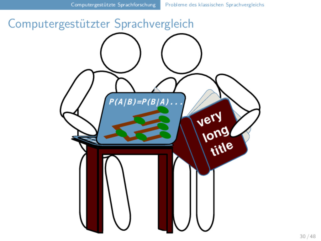 Computergestützte Sprachforschung Probleme des ...