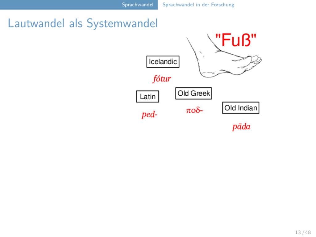 Sprachwandel Sprachwandel in der Forschung Laut...