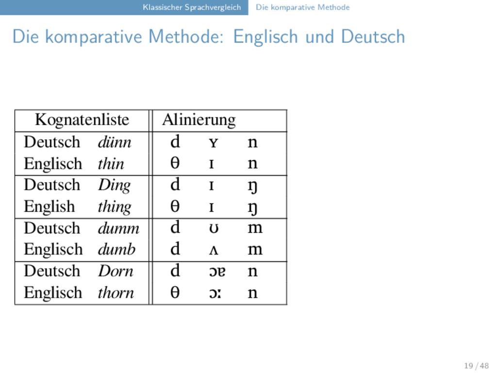 Klassischer Sprachvergleich Die komparative Met...