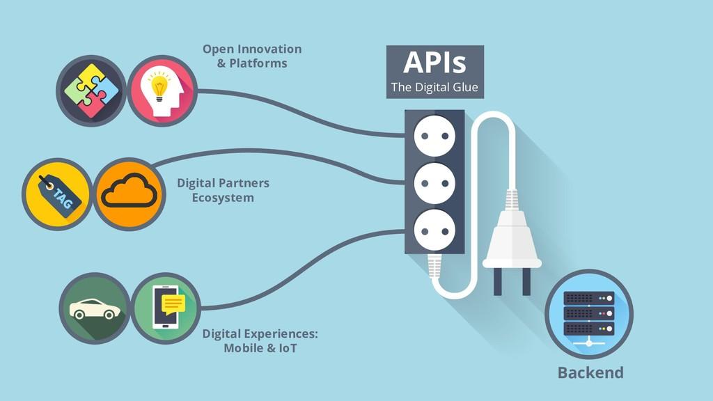 APIs The Digital Glue Backend Digital Partners ...
