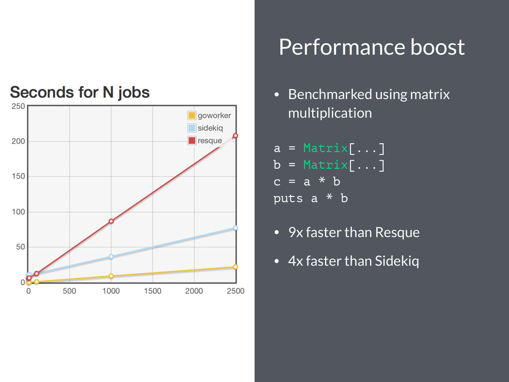 Performance boost • Benchmarked using matrix mu...