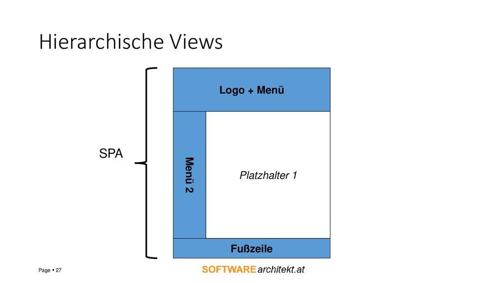 Hierarchische Views Page ▪ 27 Logo + Menü Menü ...