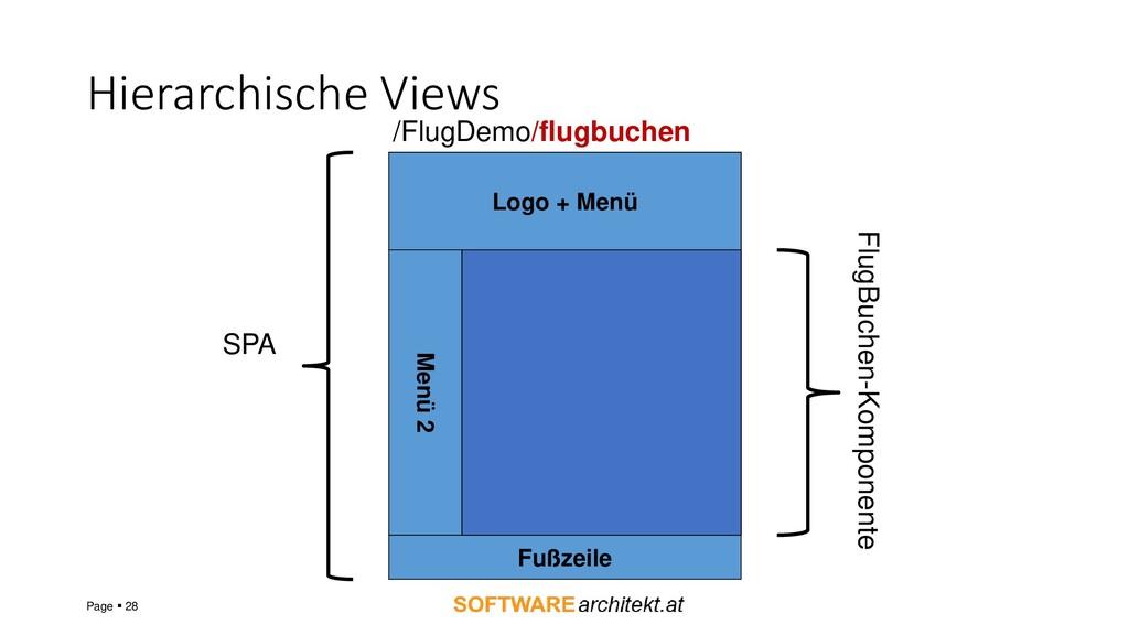 Hierarchische Views Page ▪ 28 Logo + Menü Menü ...