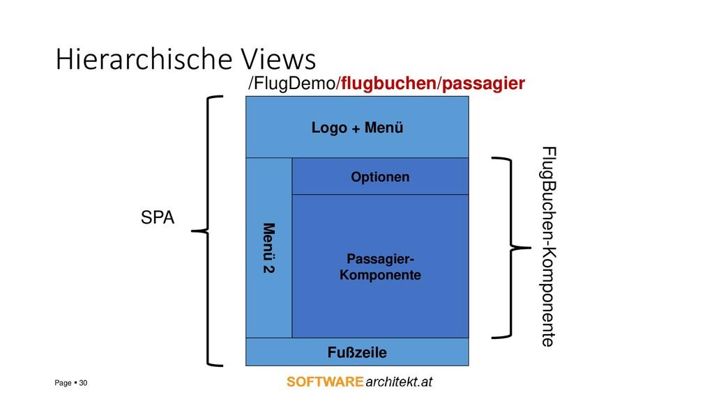 Hierarchische Views Page ▪ 30 Logo + Menü Menü ...