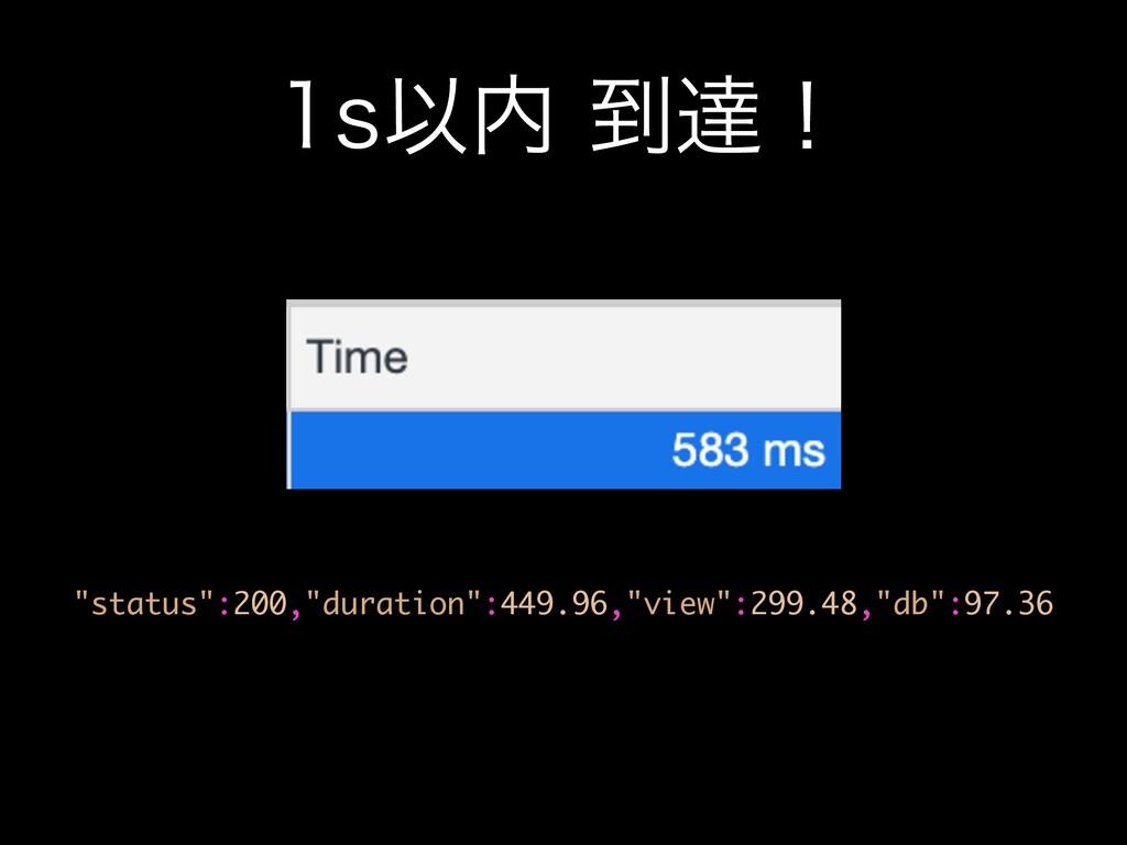 "TҎ౸ୡʂ ""status"":200,""duration"":449.96,""view"":..."