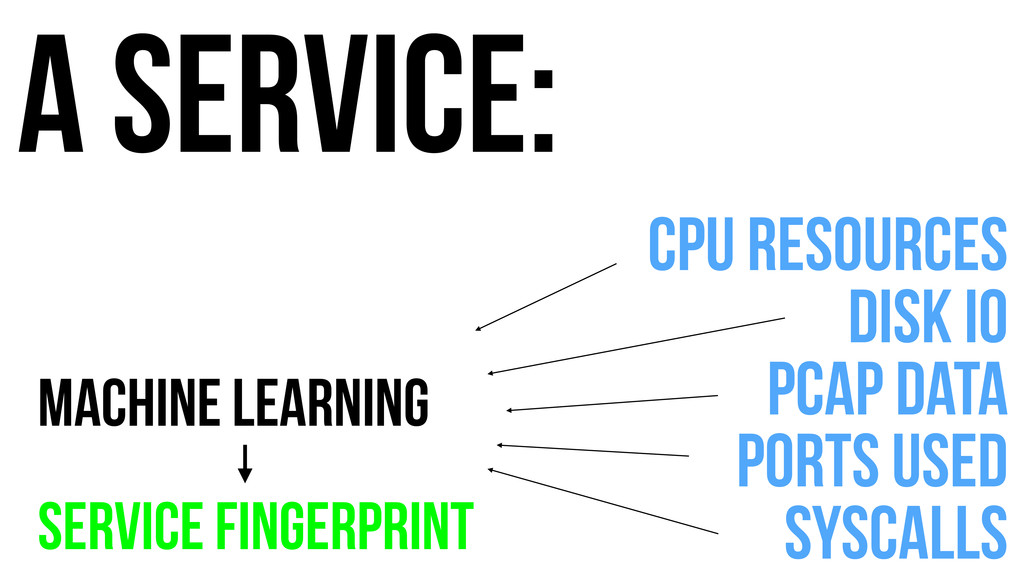 A service: cpu resources disk io PCAP data port...