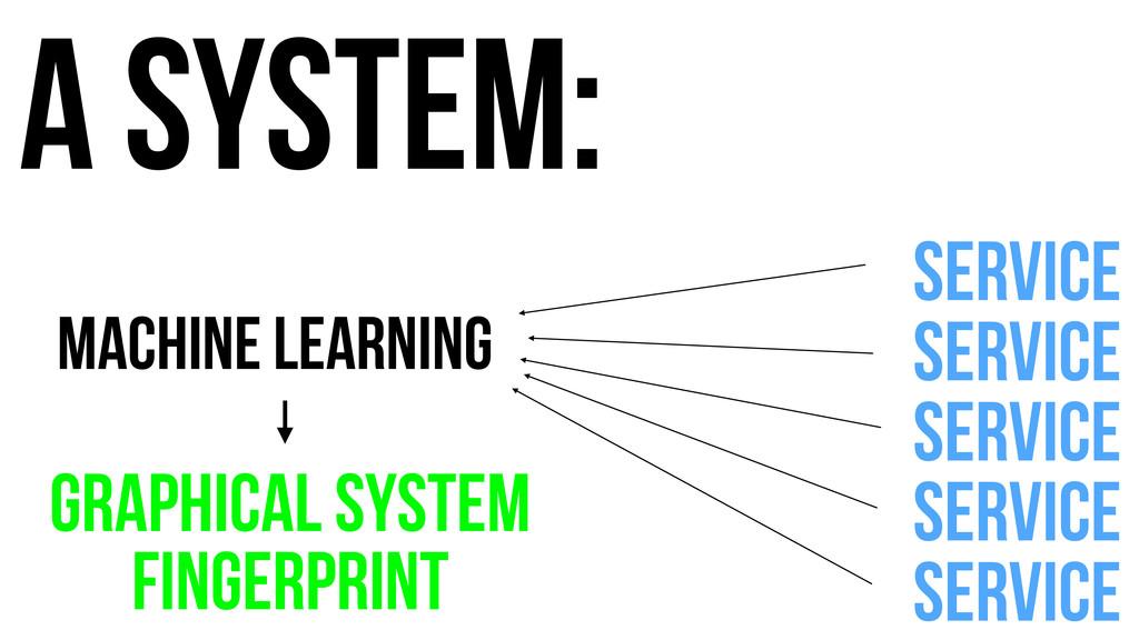 a system: service service service service servi...