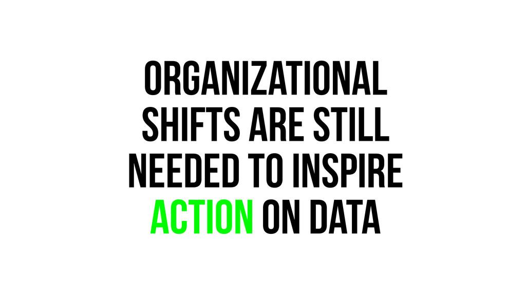 organizational shifts are still needed to inspi...