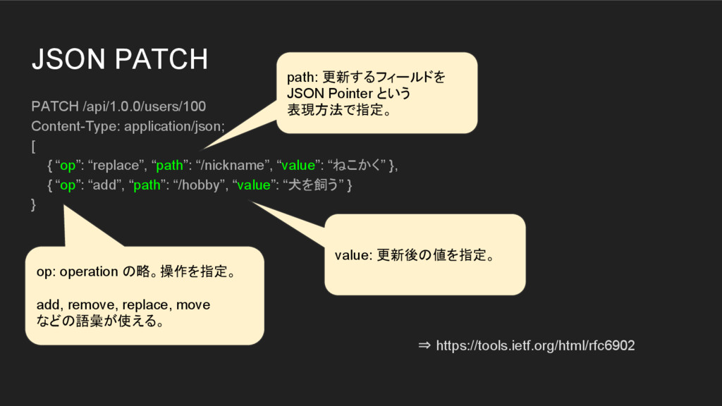 JSON PATCH PATCH /api/1.0.0/users/100 Content-T...