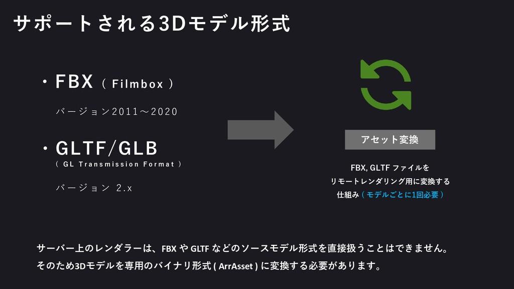 サポートされる3Dモデル形式 アセット変換 FBX, GLTF ファイルを リモートレンダリン...
