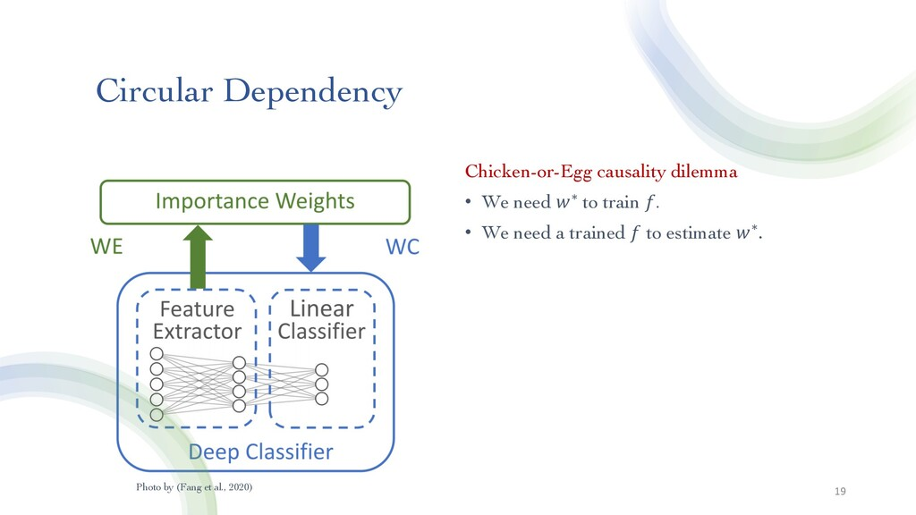 Circular Dependency 19 Chicken-or-Egg causality...