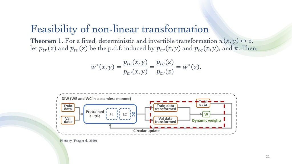 Feasibility of non-linear transformation Theore...