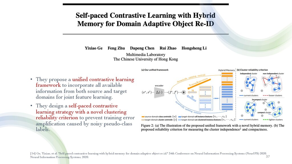 """37 [14] Ge, Yixiao, et al. """"Self-paced contrast..."""